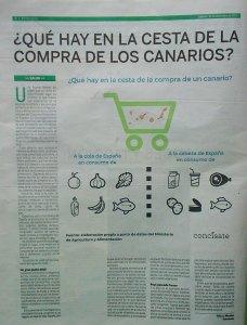 Concísate cesta compra Canarias Diario Avisos Principia