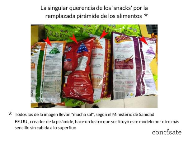 Todos productos -muy altos- en sal, según el Ministerio de Sanidad