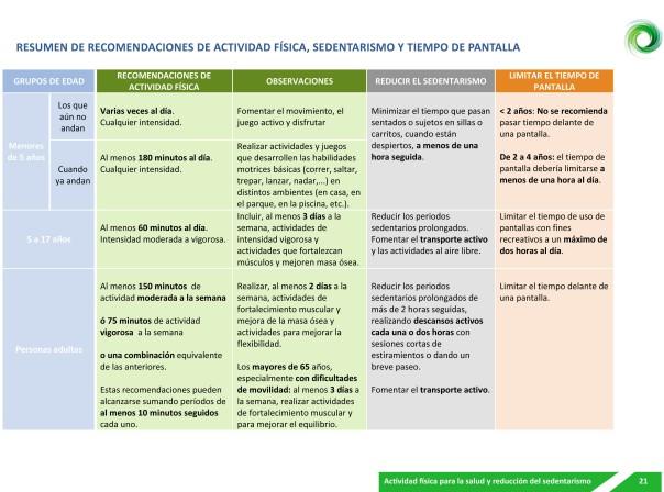 Recomendaciones_ActivFisica_para_la_Salud-21