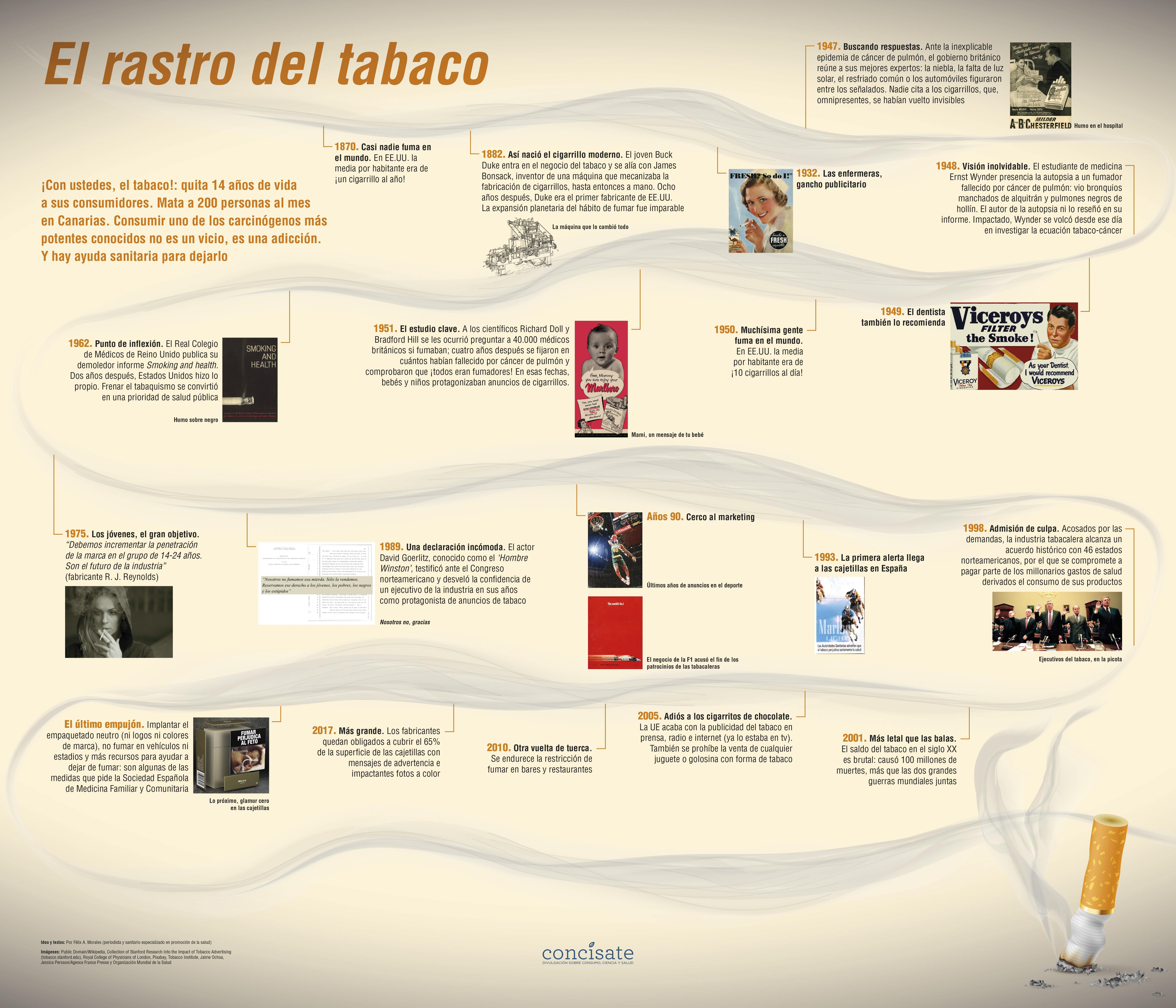 El rastro del tabaco, ciencia, salud y sociedad - Félix A. Morales - Concísate (2)