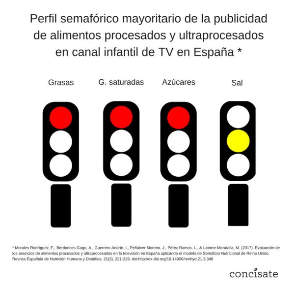 perfil nutricional publicidad alimentación niños España Concísate Félix Morales Universidad de Barcelona